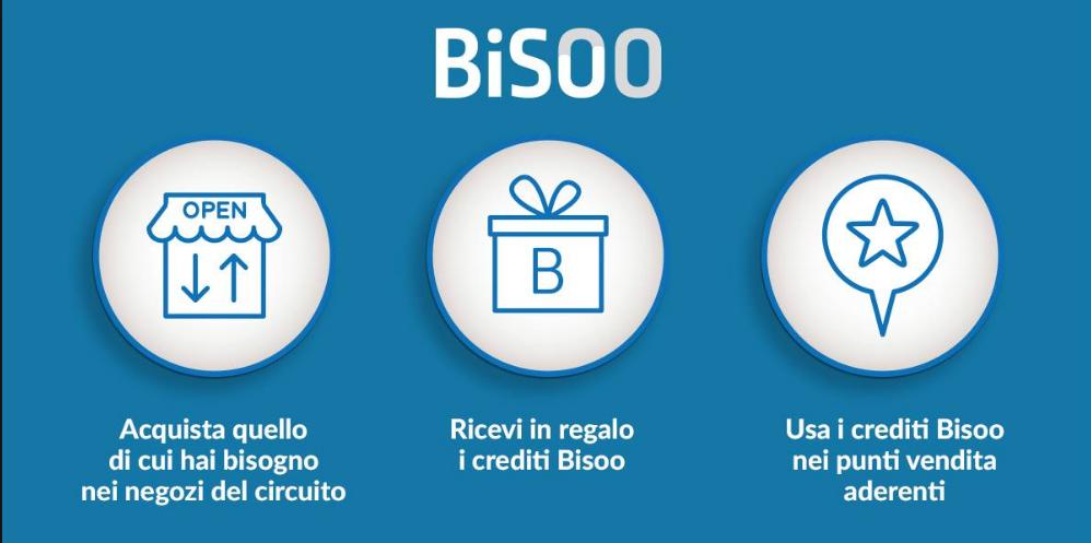 Bisoo